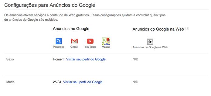 Veja como o Google entende suas preferências (Foto: Reprodução/Paulo Alves)