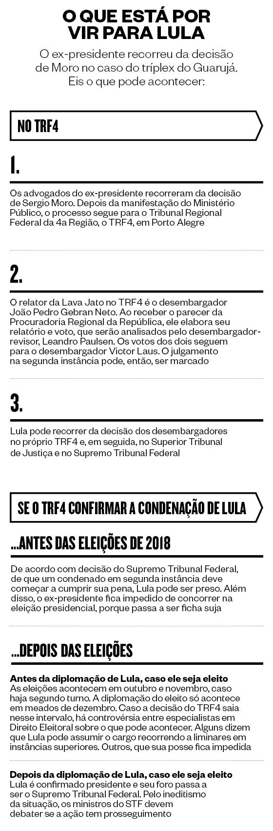 O que está por vir para Lula (Foto: Época )