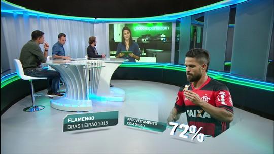 Com pontaria afiada, Diego está 100% em 2017: três finalizações, três gols