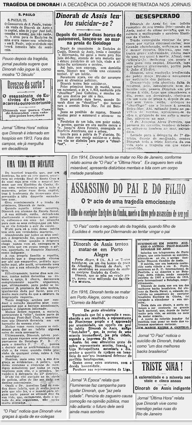 Galeria jornais Dinorah tragédia (Foto: Editoria de Arte / Globoesporte.com)