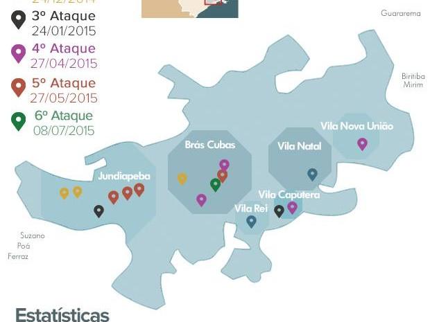 20 pessoas morreram em seis ataques a tiros em Mogi das Cruzes entre novembro de 2014 e julho de 2015. Mapa dos ataques. (Foto: Arte G1)