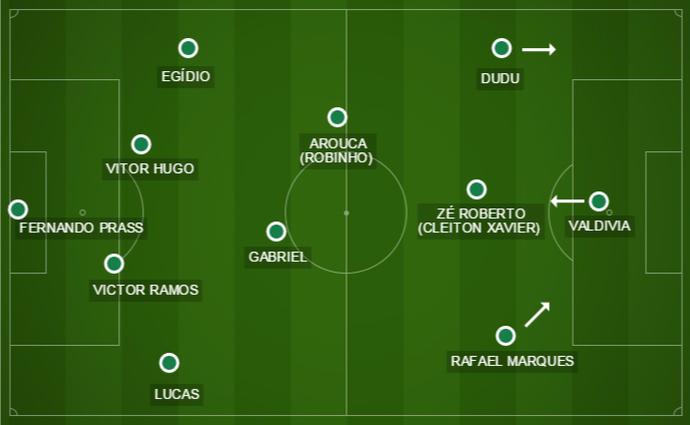 Formação do Palmeiras com Valdivia de centroavante (Foto: GloboEsporte.com)