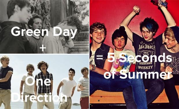 5 Seconds of Summer tem influência do punk pop do Green Day e foi adotado pelo One Direction (Foto: Divulgação)