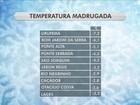 Frio fica mais intenso e SC registra nova temperatura mais baixa do ano
