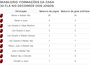 Fla tem o seu melhor desempenho defensivo no Brasileiro desde 2006