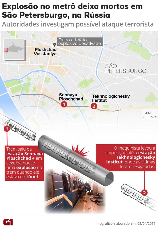 Explosão São Petersburgo (Foto: Editoria de Arte/G1)