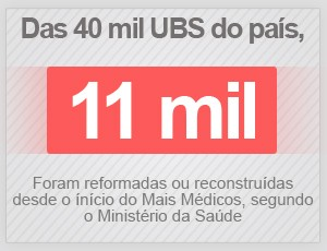 Mais Médicos (Foto: G1)