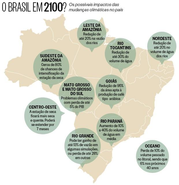 Principais mudanças no clima do Brasil até 2100 (Foto: Natália Durães)