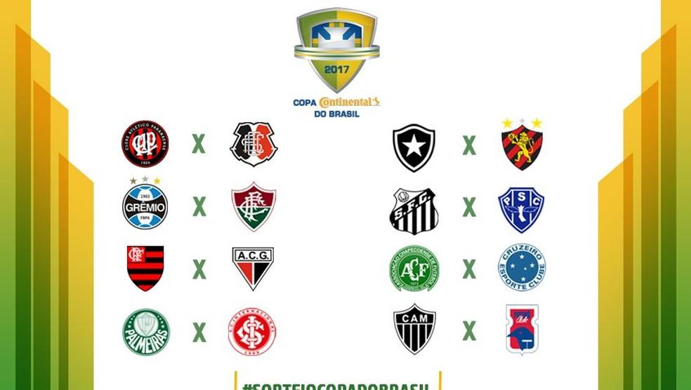 Confrontos das oitavas de final da Copa do Brasil (Foto: Divulgação)