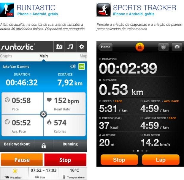 Runtastic e Sports Tracker - Aplicativo para Corrida de Rua - Eu Atleta (Foto: Divulgação)
