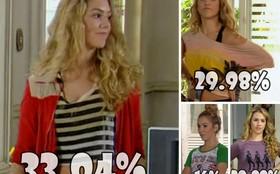Top listrado + casaquinho é look de Meg mais votado