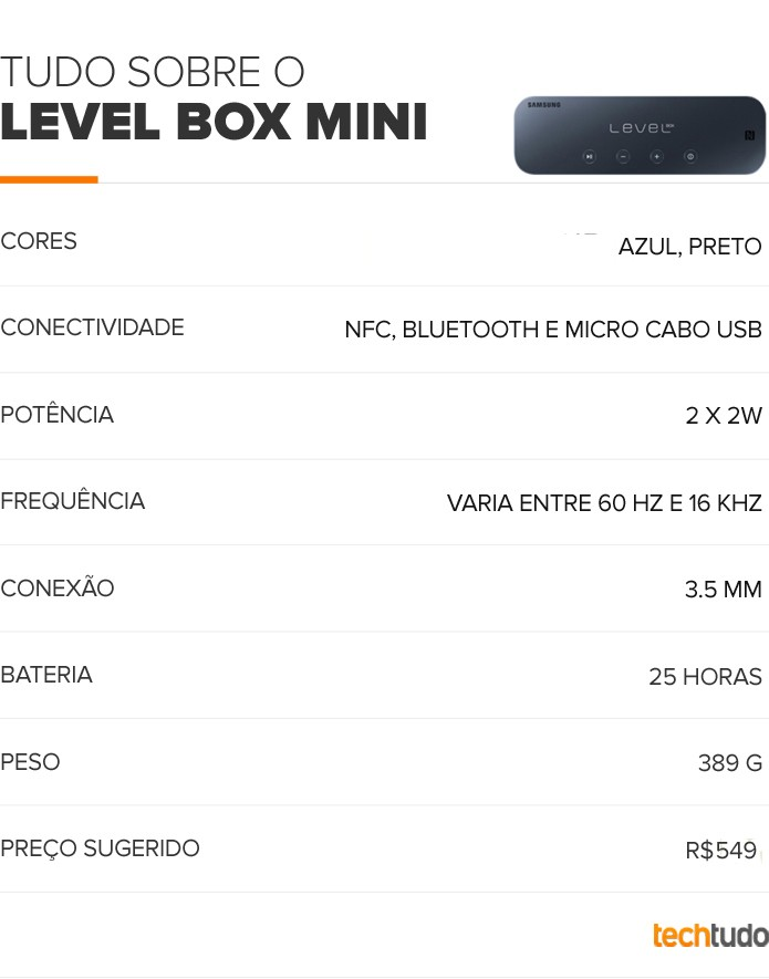 Tabela do Samsung Level Box Mini  (Foto:  Arte/TechTudo)