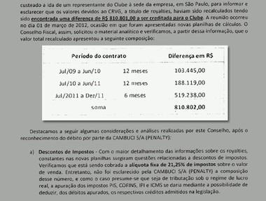 PARECER CONSELHO FISCAL VASCO da gama (Foto: Reprodução)