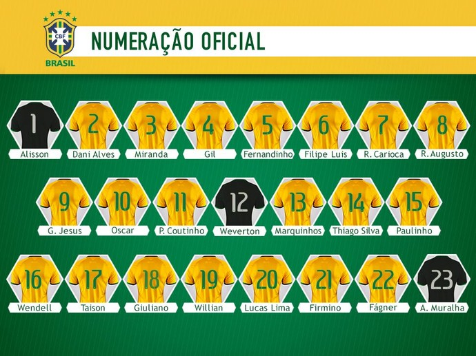 numeração seleção brasileira jogo Venezuela (Foto  Divulgação CBF) b219b032cf23b