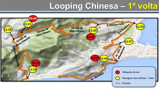 Primeiro looping na Vista Chinesa (Foto: Reprodução / CET-Rio)