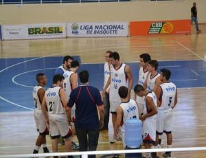 Time sub-22 do Franca Basquete (Foto: Júlia Abrão)