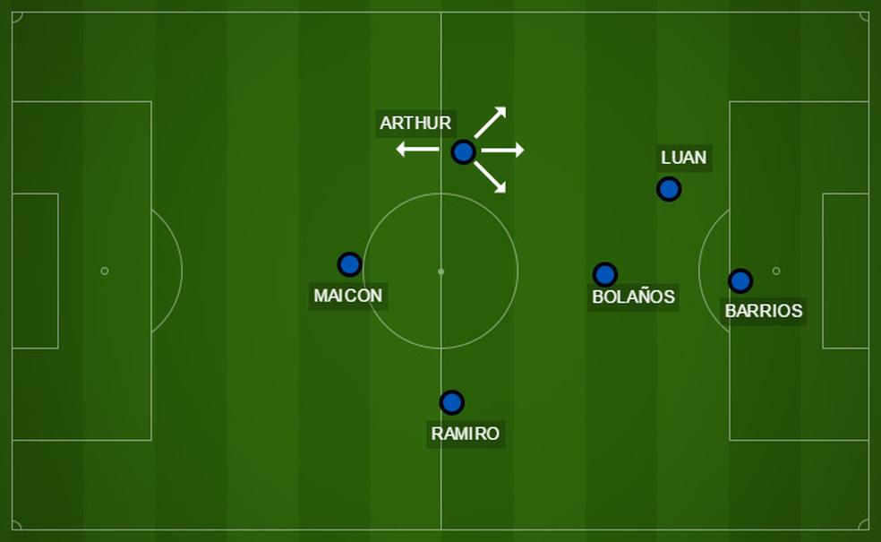 Grêmio no 4-4-2 em losango (Foto: Reprodução)