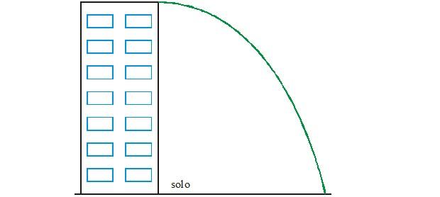Lançamento horizontal (Foto: Reprodução)