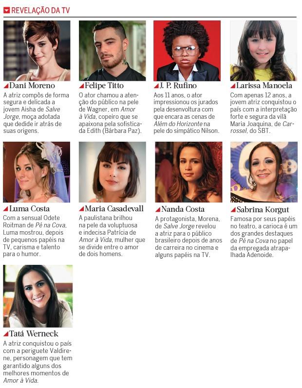 revelação tv (Foto: revista quem)