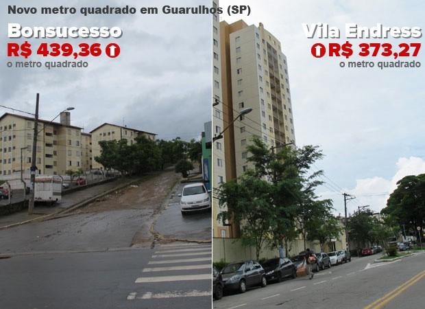 À esquerda, travessa da Avenida Armando Bei, no Bonsucesso, periferia de Guarulhos; à direita, Vila Endress, bairro do prefeito Sebastião Almeida (PT), região mais valorizada onde o valor venal do metro quadrado ficou menor (Foto: Rosanne D'Agostino/G1)
