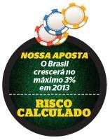 Risco calculado Brasil (Foto: reprodução)