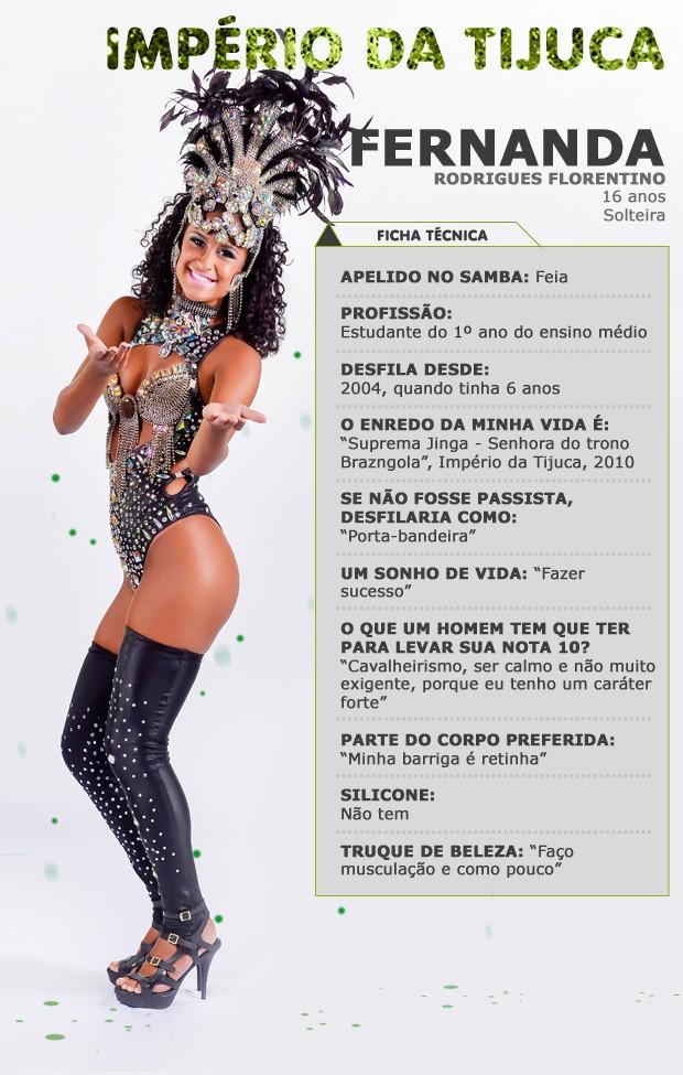 Fernanda (Foto: Arte: Eduardo Garcia)