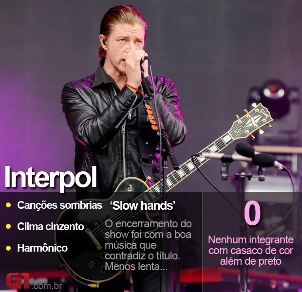 Interpol (Foto: G1)