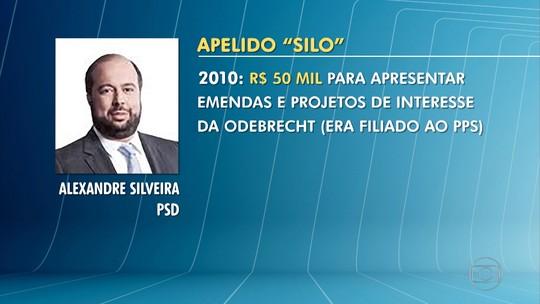 Delação da Odebrecht: Alexandre Silveira é citado em lista de delator
