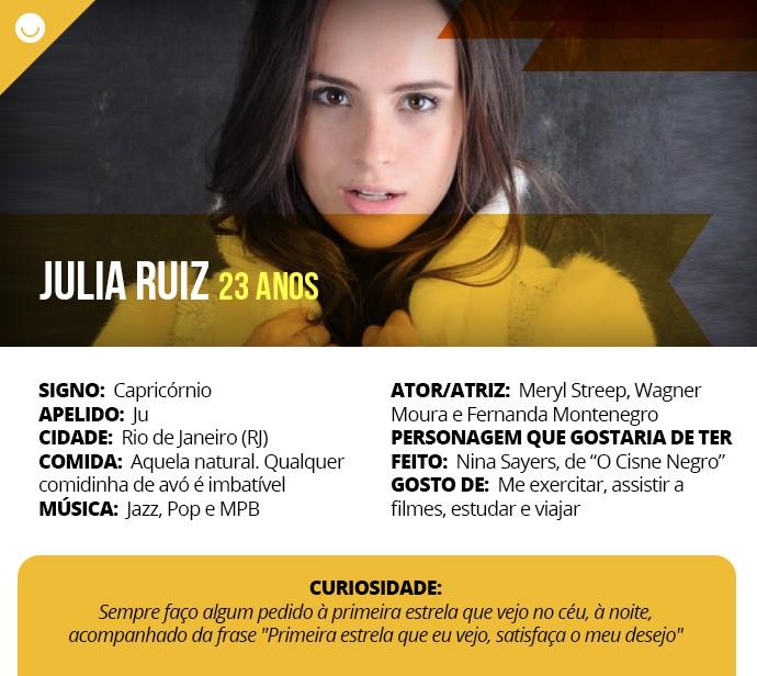 Card com informações curiosas de Julia Ruiz (Foto: Gshow)