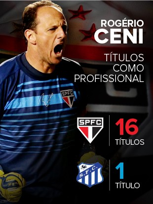 Info TITULOS Rogerio CENI 001 (Foto: infoesporte)