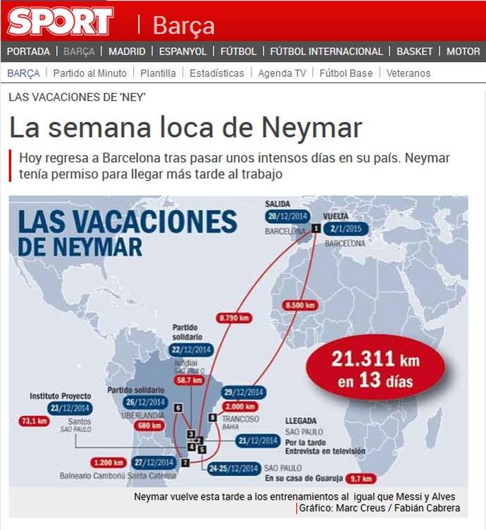 Neymar mapa férias reprodução  (Foto: Reprodução / Sport.es)