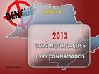 Com epidemia, Barretos confirma quase 2 mil casos de dengue em 2013