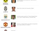 Lista de inscritos na Champions tem ausências e convocações 'surpresas'