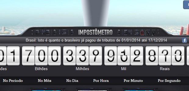 Impostômetro (Foto: Reprodução)