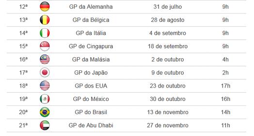 calendário (Globoesporte.com)