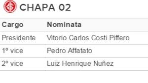 Tabela Vitorio Piffero Inter (Foto: Reprodução)