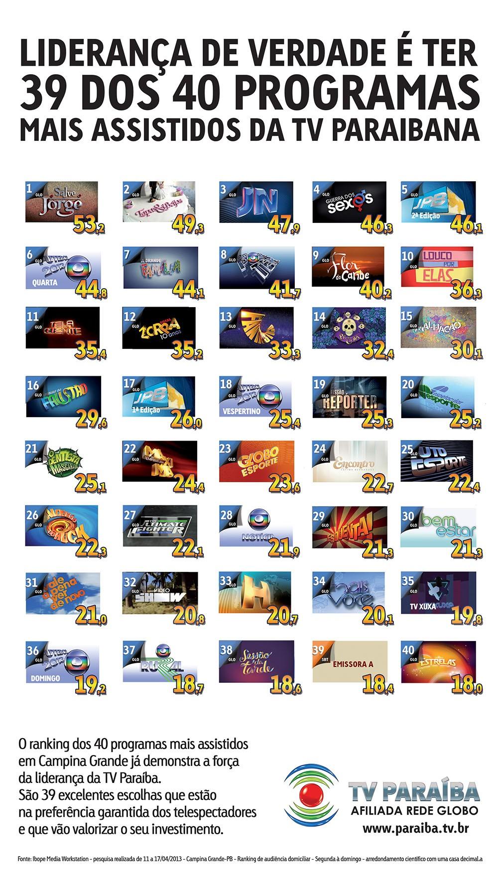 Lista dos 40 mais assistidos da TV Paraíba (Foto: Divulgação/TV Paraíba)