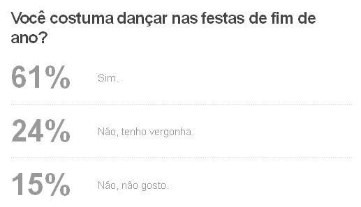 Enquete Dança Bem Estar (Foto: G1)