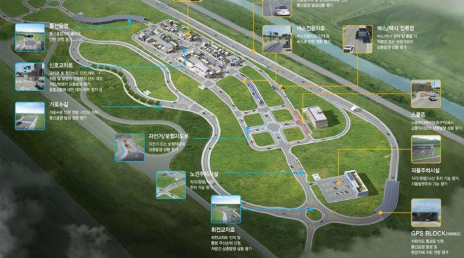 O projeto da K-City, que deve ser inaugurada em outubro deste ano (Foto: Reprodução)