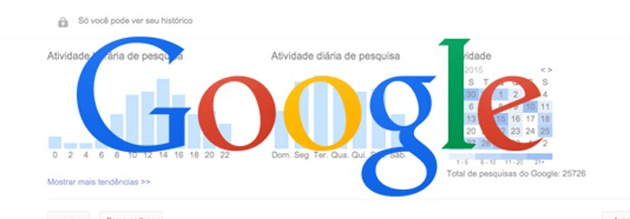 Veja como acessar seu histórico de buscas do Google (Foto: Reprodução/André Sugai)