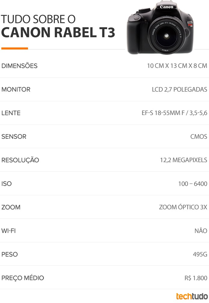 Tabela de especificações da Canon Rebel T3 (Foto: Arte/TechTudo)