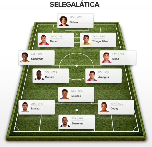 SeleGalática - Segunda Rodada Copa do Mundo