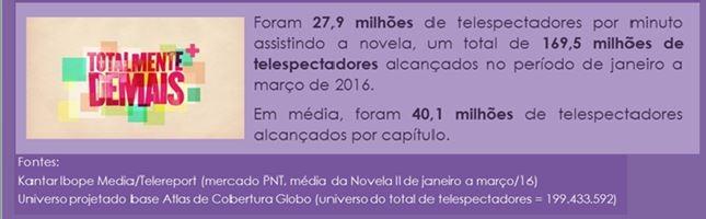 tabela Totalmente Demais (Foto: Marketing TV Gazeta ES)