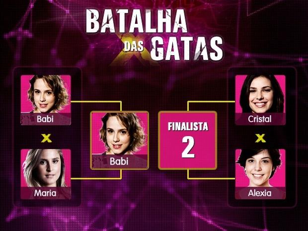 Batalha das Gatas de Malhação está na etapa final!  (Foto: Malhação / TV Globo)