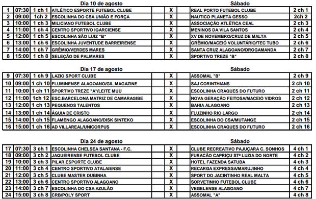 Tabela Jogos Sesi  (Foto: Divulgação/Sesi)