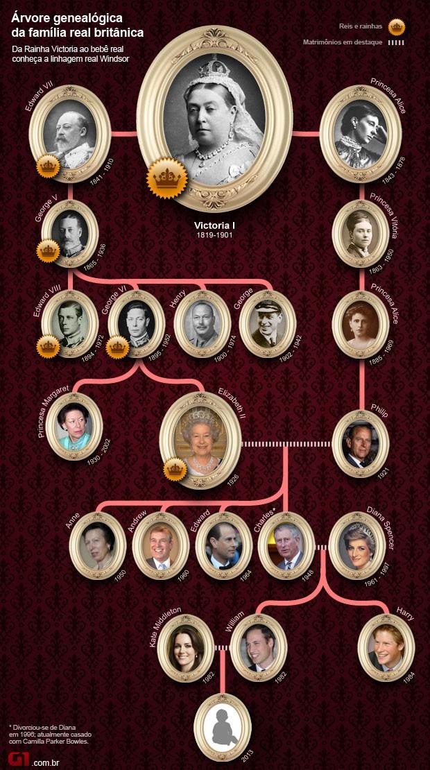 arte árvore genealógica família real v. 2 (Foto: 1)