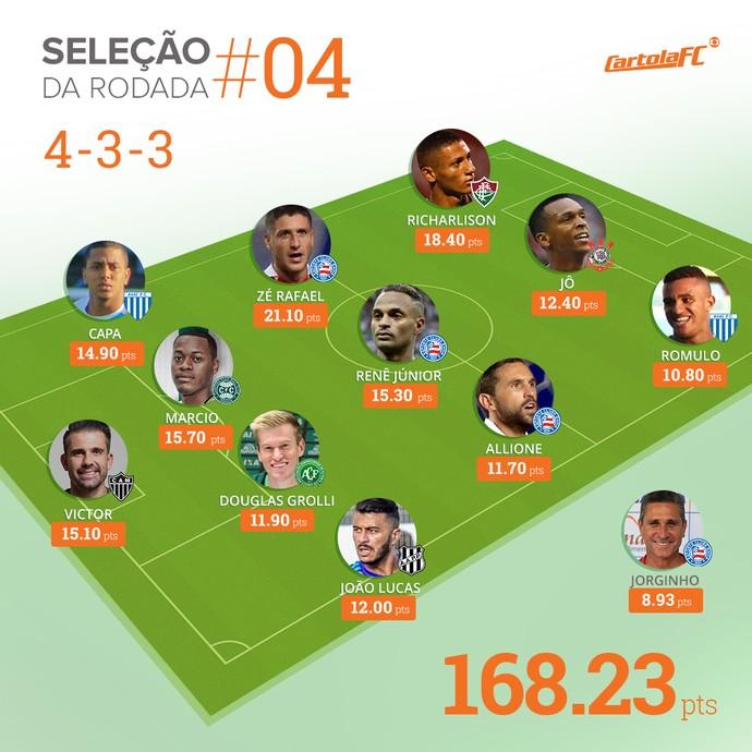 cartola, seleção rodada 4 (Foto: Infografia GloboEsporte.com)