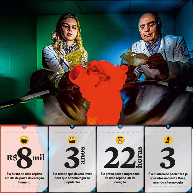 Ideias;Tecnologia;Saúde;Biomodelos A pesquisadora Leila de Barros e Luiz Rivetti com as réplicas dos corações operados (Foto: Fabiano Accorsi)