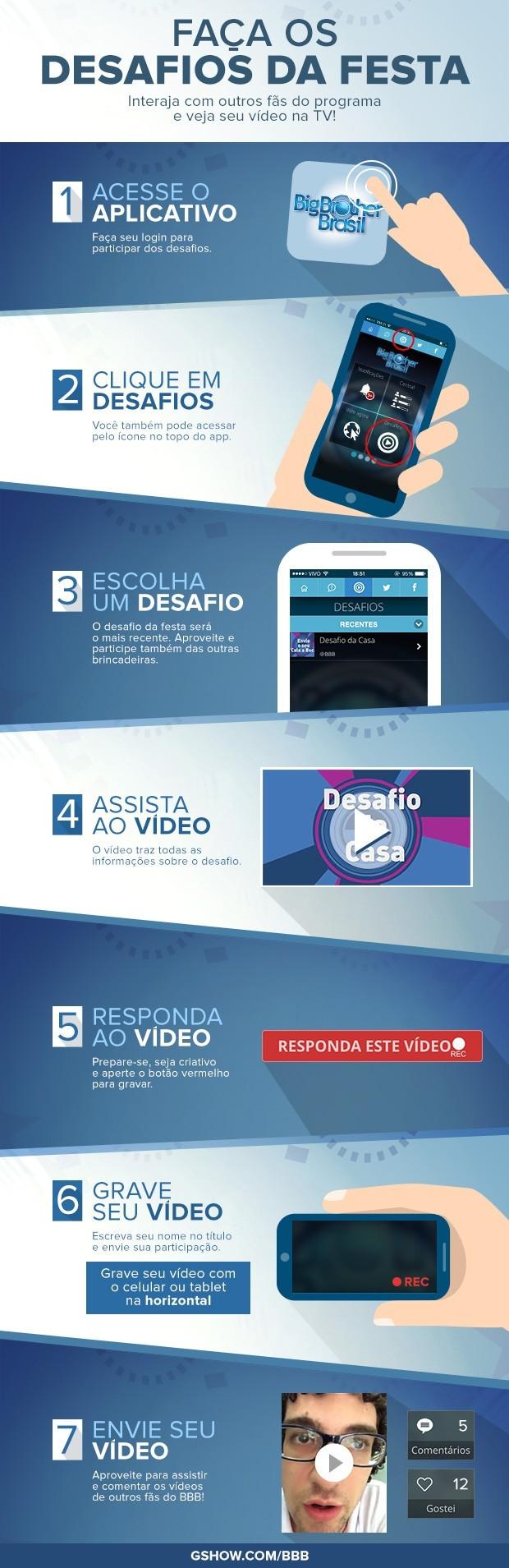 Infografico_desafiovideo (Foto: Gshow)