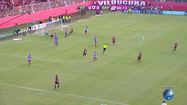 1edc28e1fc Vitória x Bahia - Campeonato Baiano 2018 - globoesporte.com